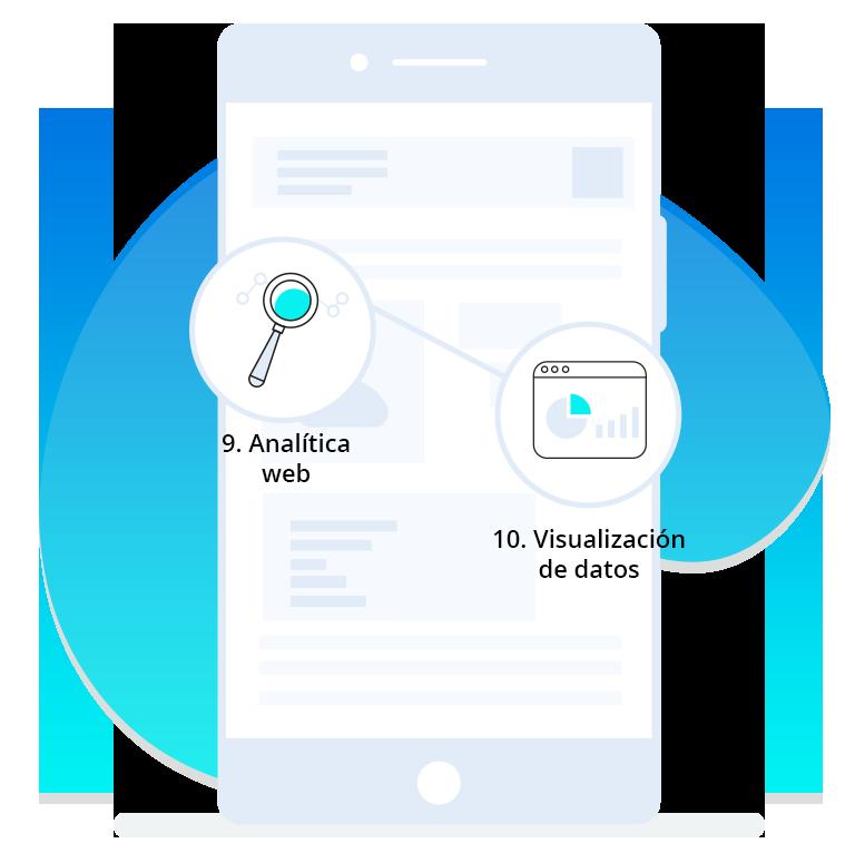 Fase 3 Onservatory - Analítica web, Optimización y Visualización de datos